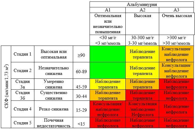 Анализы крови у детей с сахарным диабетом